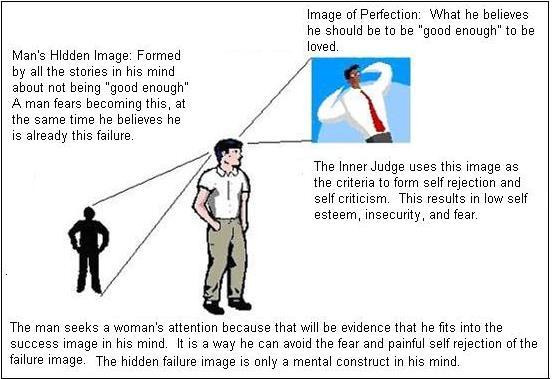 False Images